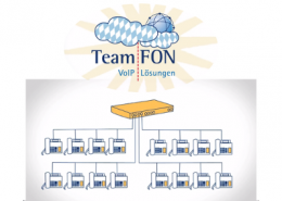 cloud-telefonie | IT COM Langer | IT-Systemhaus für Computer & Netzwerke